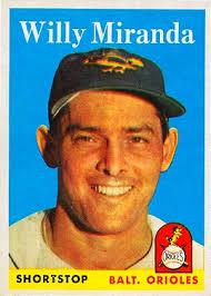 Willie Miranda robó dos veces home en juego de la pelota profesional cubana en 1958