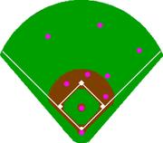 La formación del infield contra bateadores zurdos