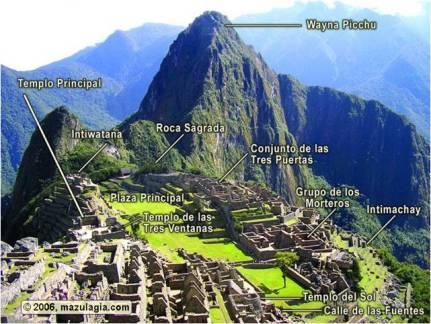 Machu Picchu detalles según mazulagia.com