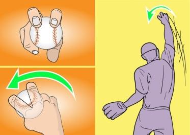 Lanzando la screwball (tomado de wikihow)