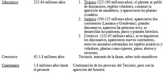 Tabla 1. Aparición y evolución de las especies en los distintos períodos y etapas, cont...