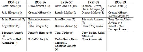 Jonroneros 1944-45 (3)