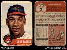 Luke Easter con los Indios