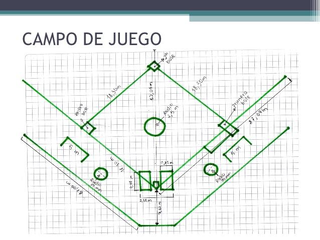 Campo de softbol.jpg