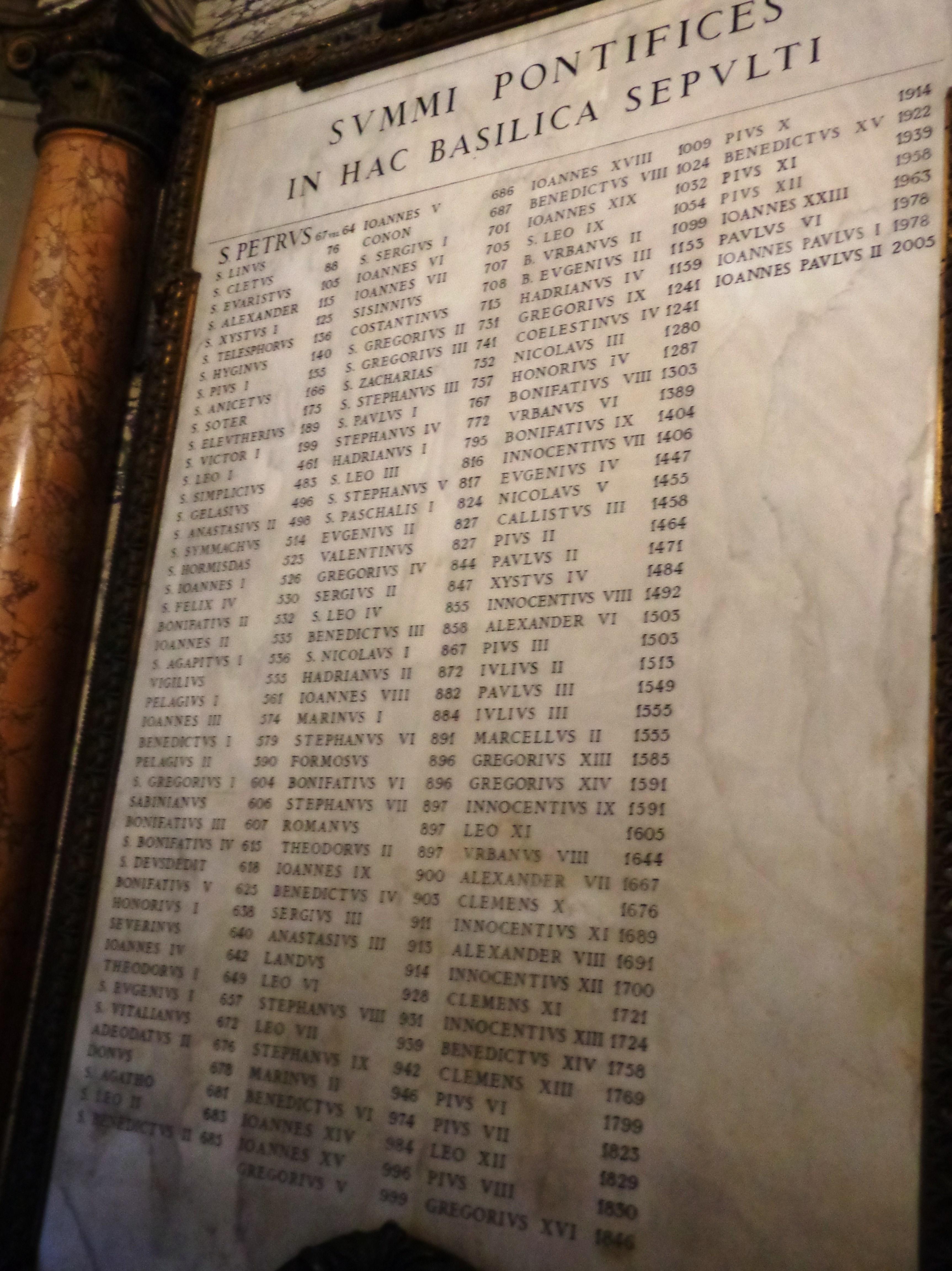 Listado de Papas en San Pedro