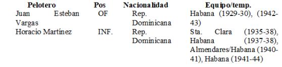 Dominicanos pelota cubana