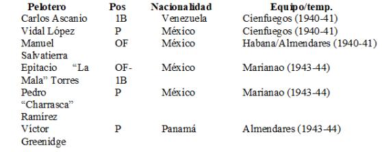 Otros latinos