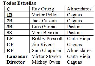 Todos Estrellas serie 1954