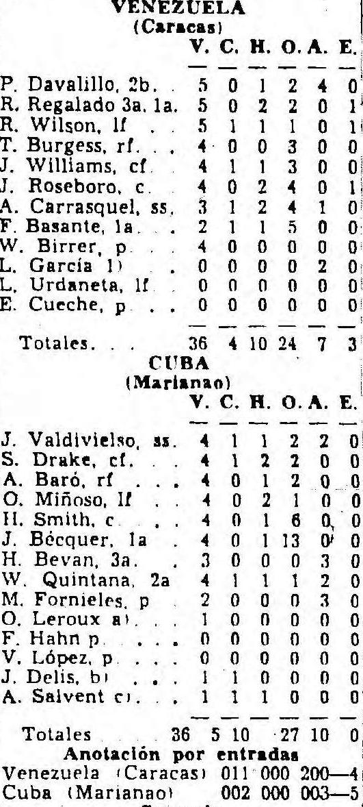 Box score Caracas vs Marianao S Caribe 1957