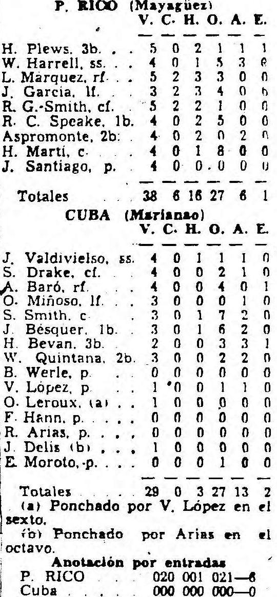 Box score Mayagüez vs Marianao