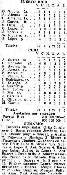 Box score juego Cuba vs Puerto Rico en play off
