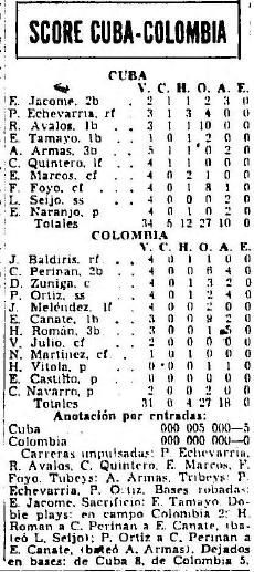 Box score Cuba vs Colombia 8 noviembre 1951