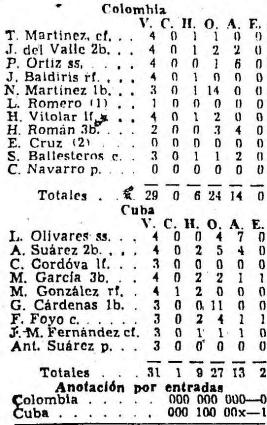 Box score Cuba vs Colombia