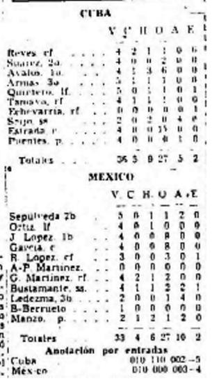 Box score Cuba vs Mexico 6 noviembre 1951