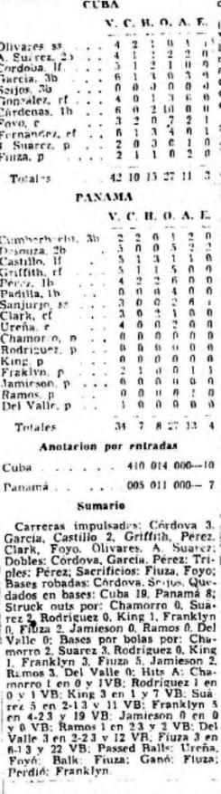 Box score Cuba vs Panamá