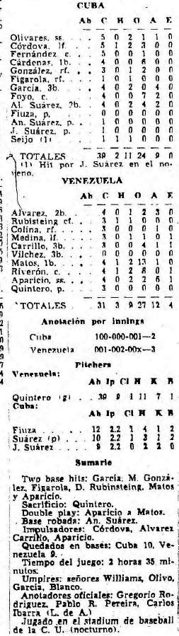 Box score Cuba vs Venezuela 19 setiembre 1953