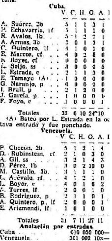 Box score Cuba vs Venezuela play off