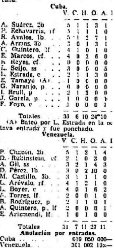 Box score Cuba vs Venezuela play off