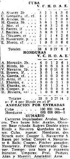 Box score juego Cuba vs Honduras, 19 setiembre 1952