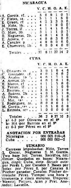 Box score juego Cuba vs Nicaragua, 19 setiembre 1952