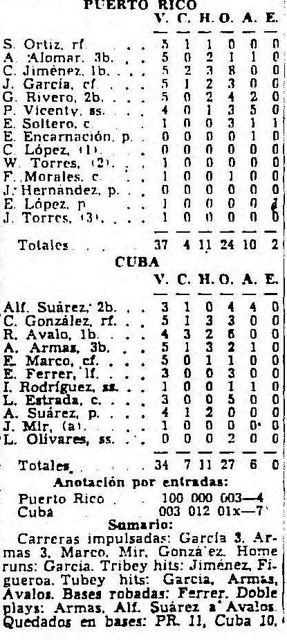 Box score juego Cuba vs Puerto Rico, 16 setiembre 1952