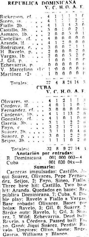 Box score juego Cuba vs Rep Dominicana