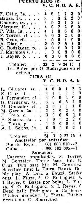 Box score primer juego Cuba vs PR
