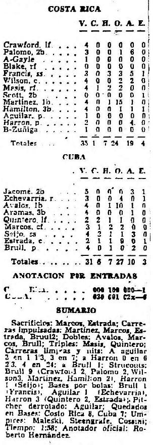 Box score juego Cuba vs Costa Rica 13 noviembre 1951