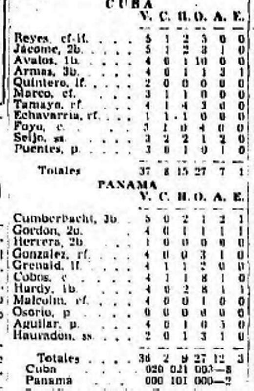 Boxscore juego Cuba vs Panamá 3 noviembre 1951