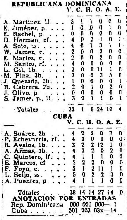 Box score juego Cuba vs Rep. Dominicana en play off