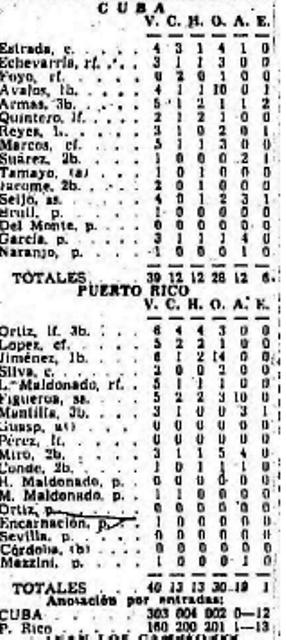 Box score juego PR vs Cuba 2 noviembre 1951