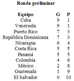 Ronda Preliminar SM 1951